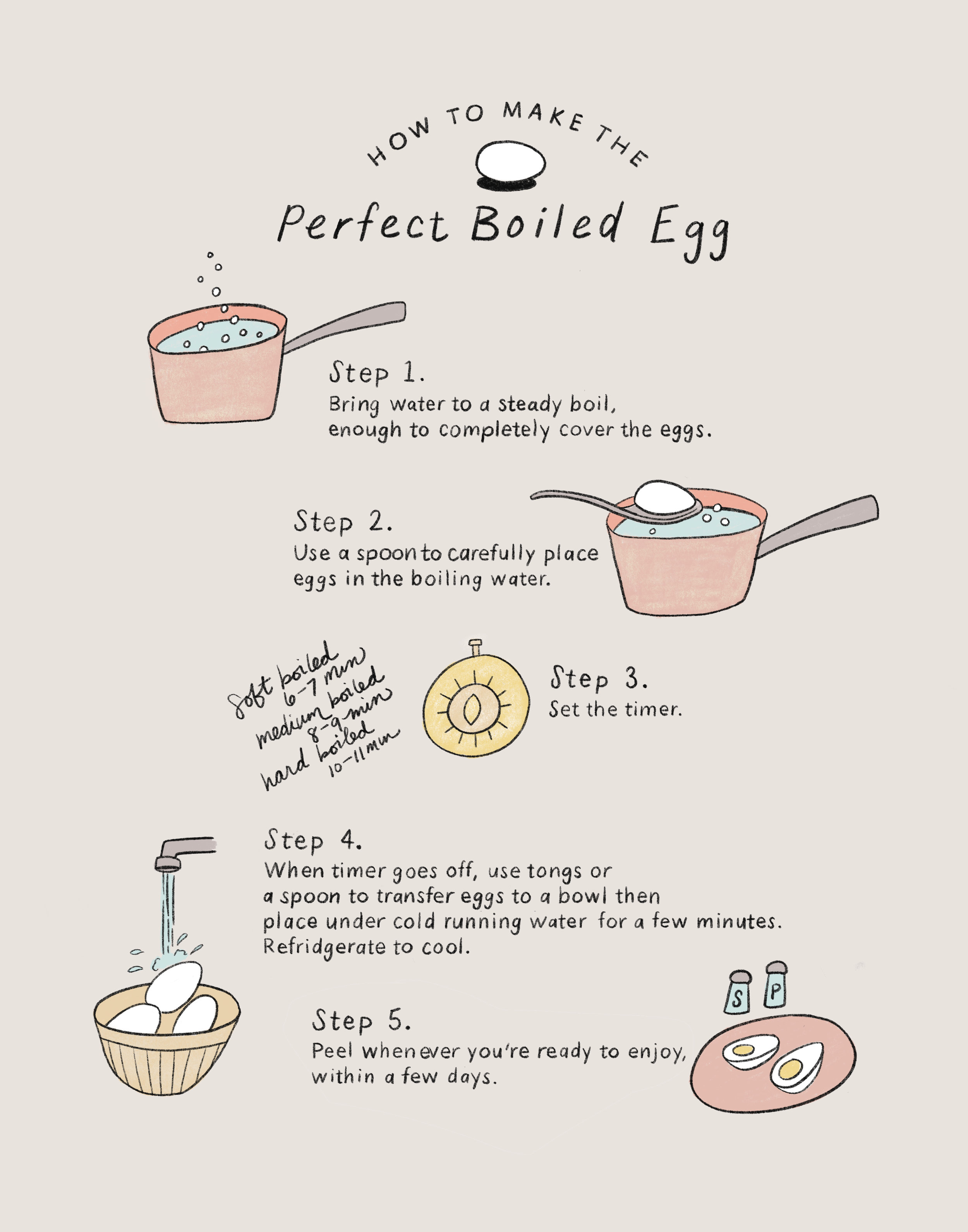 perfect-boiled-egg-PS.jpg
