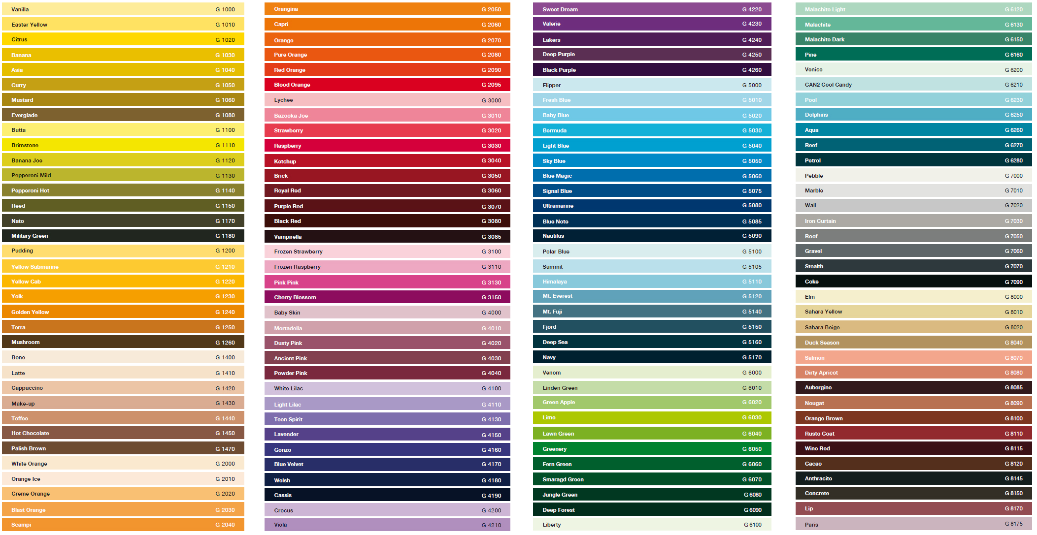 Montana Colour Chart.jpg