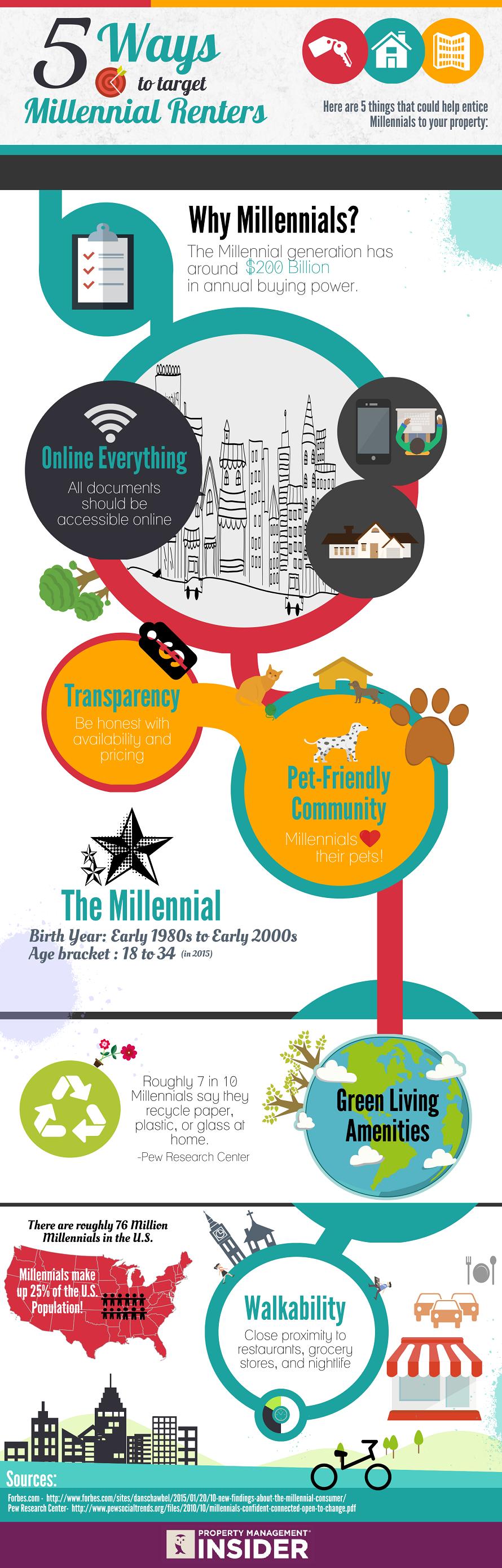 Millennial Renter Must Haves | National DoorStep | 844-APT-TRASH