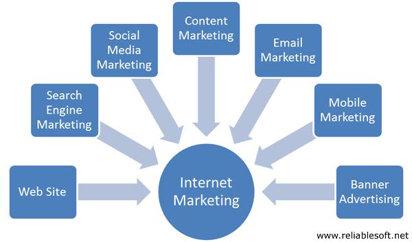 internet-marketing-firm-medford.wi.jpg