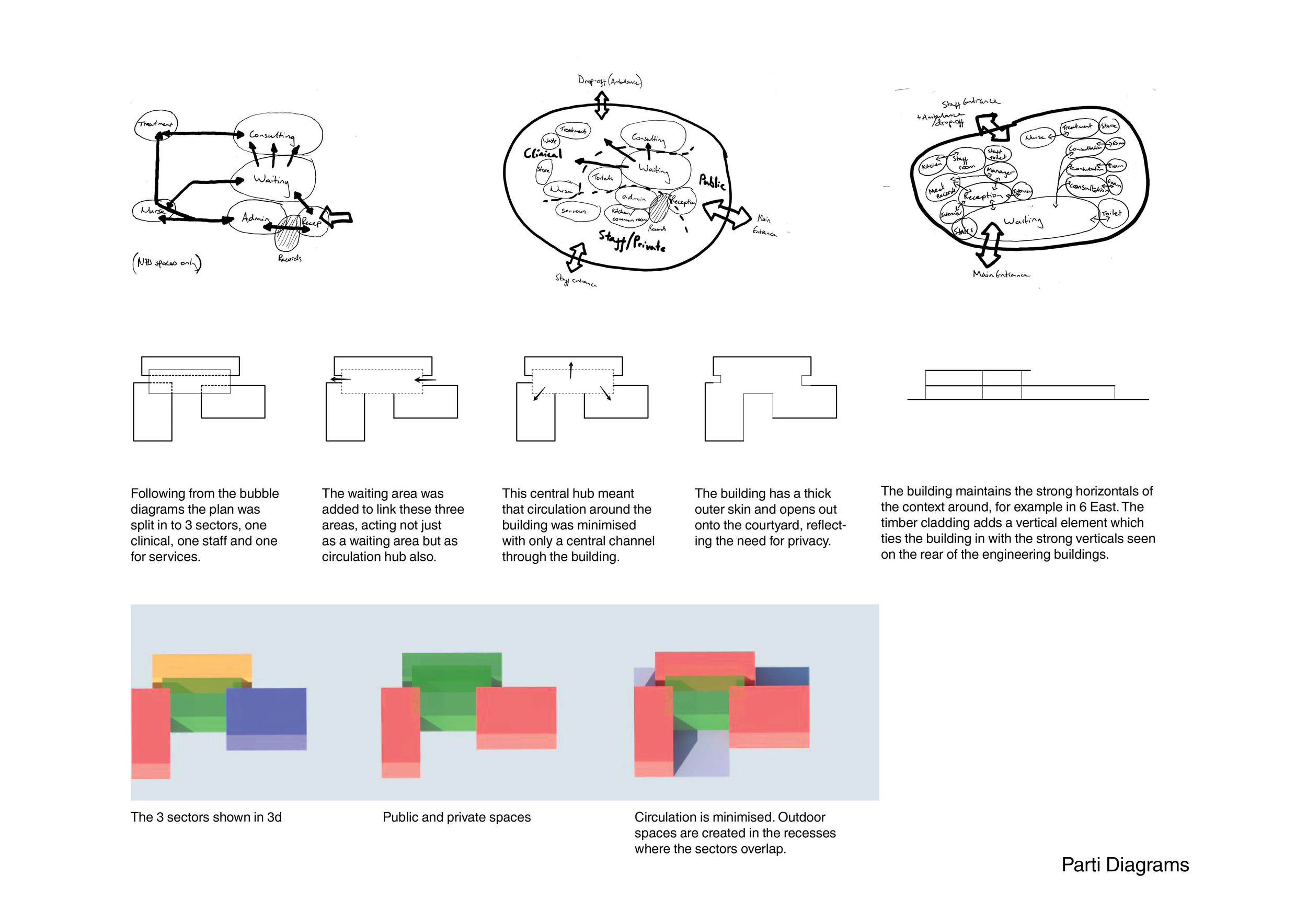 parti diagrams.jpg