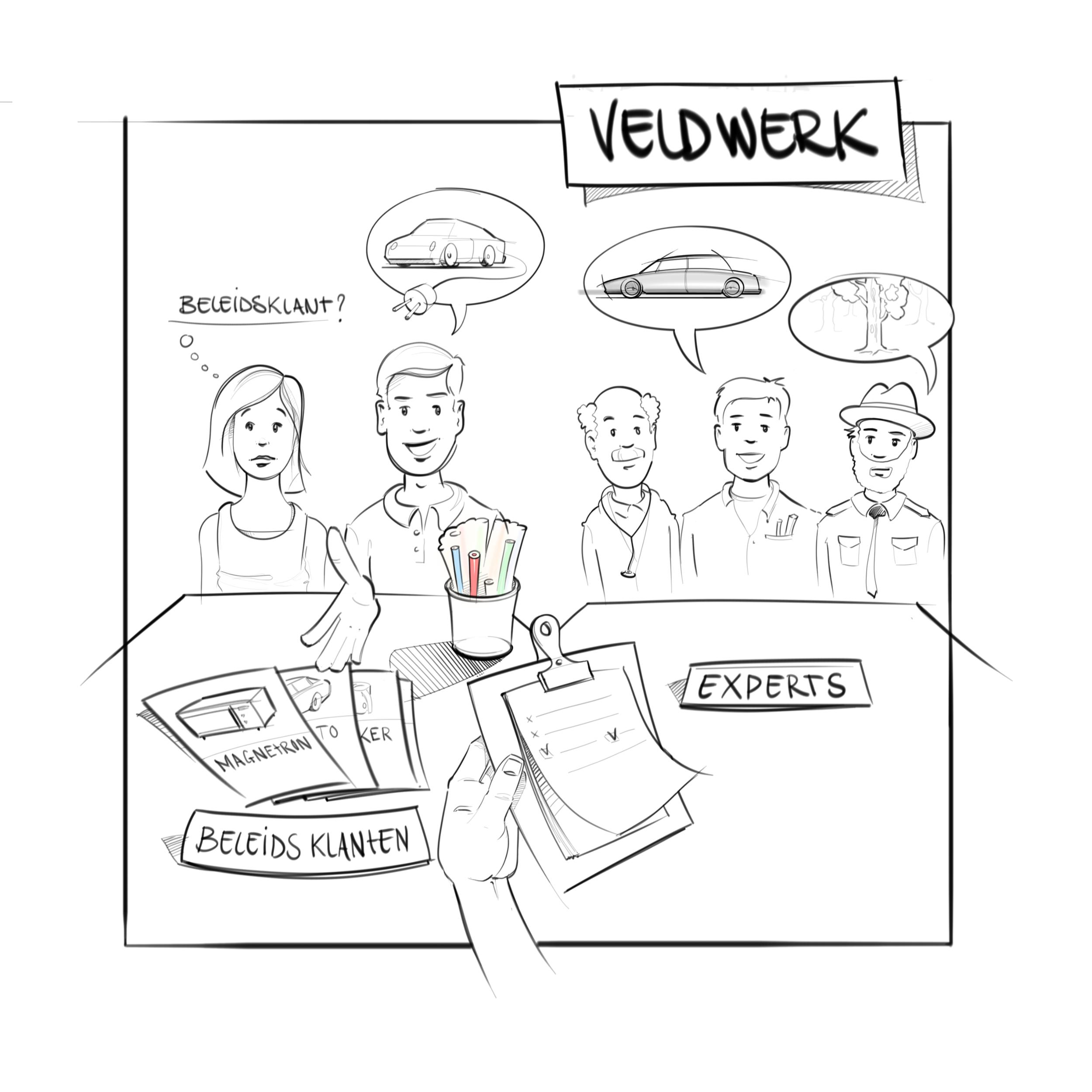 Final - Veldwerk.png
