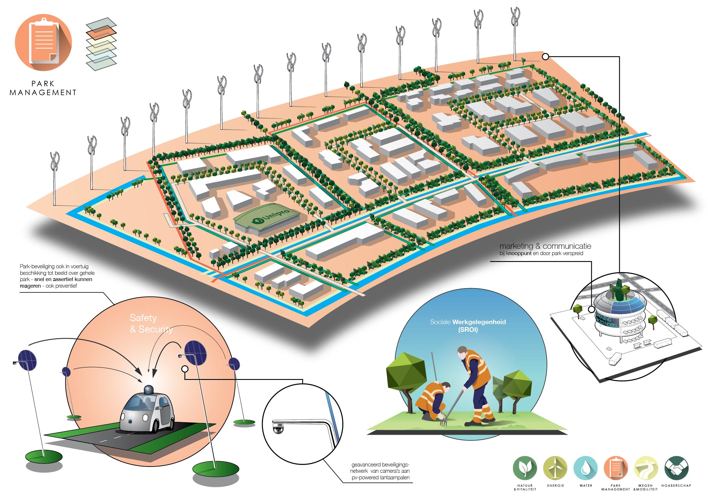 FINAL 3 - park management-01.jpg