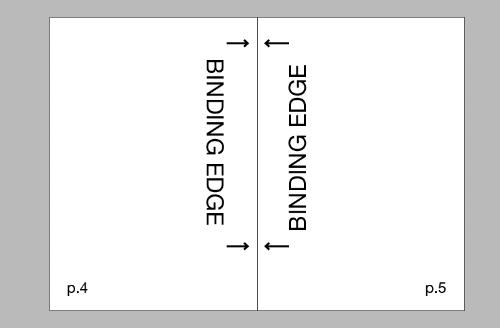 Binding edge.png
