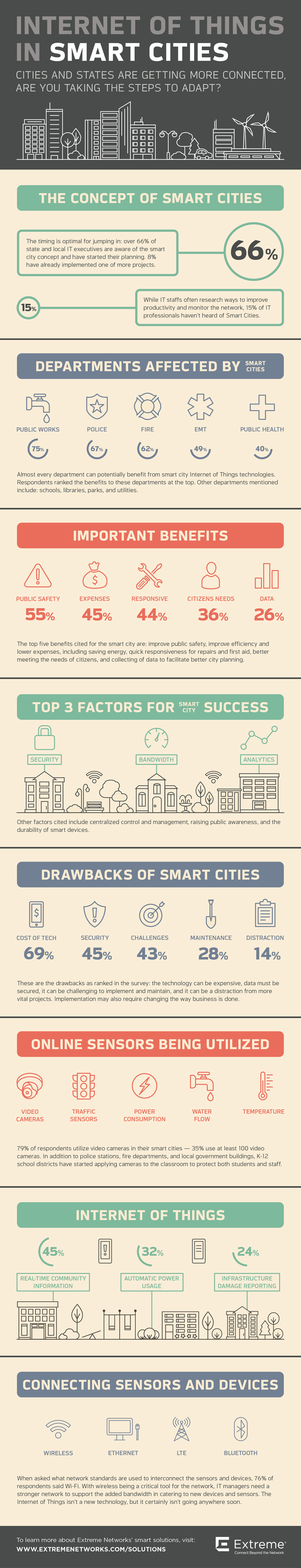 11341-Smart-City-Infographic_v2.png