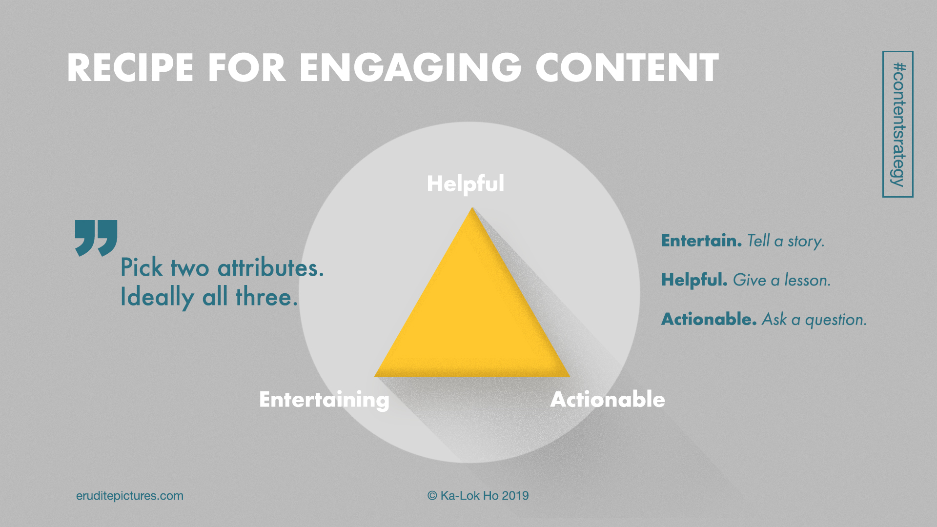 How to create engaging content framework