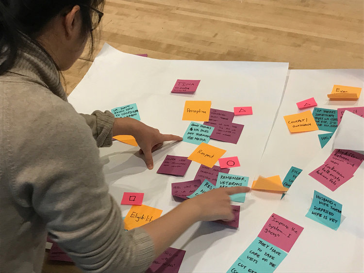 Research Process - Following the IDEO research methodology of Human Centered Design, this project relied heavily on user interviews. Using a ton of post-it notes, the team downloaded and synthesized all the interview findings together, generating design principles, and producing tangible insights.