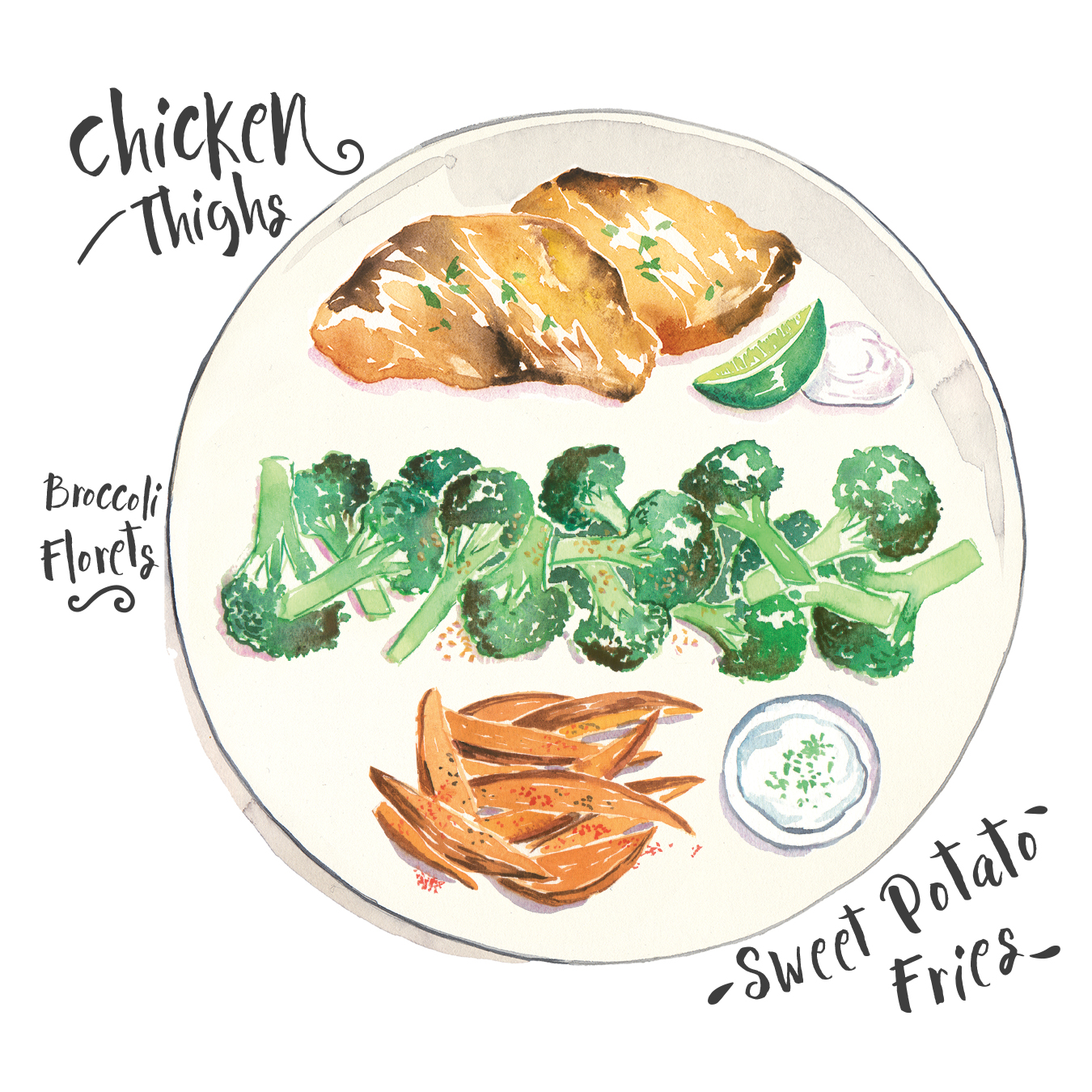 chicken thighs-broccoli florets-sweet potato fries.jpg