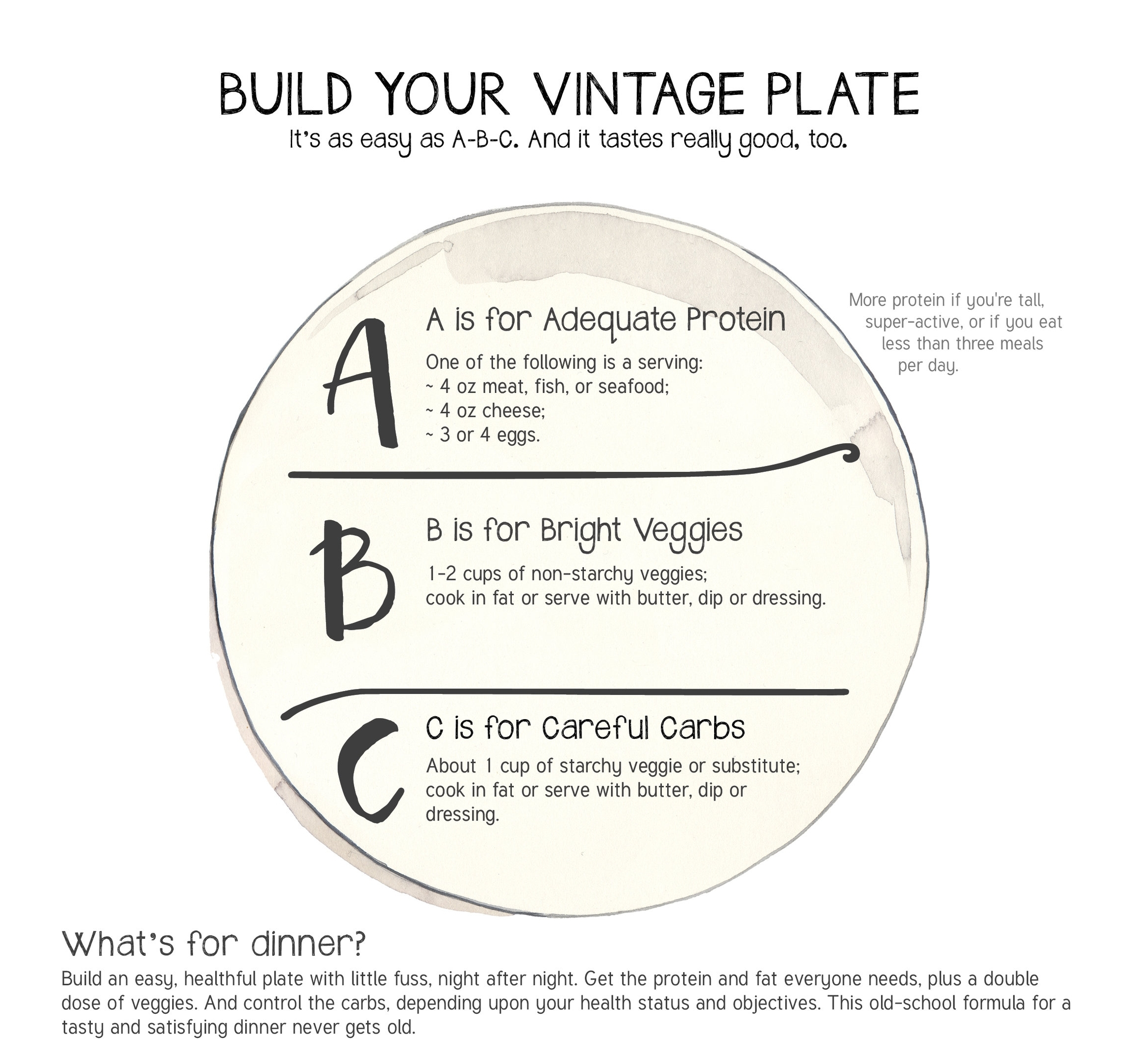 abc plate visual.jpg