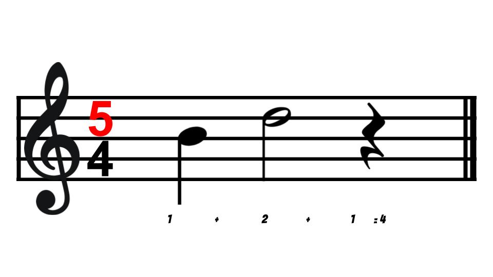 TIME SIGNATURES - LEVEL 3 - Fixing the Mistake.jpg