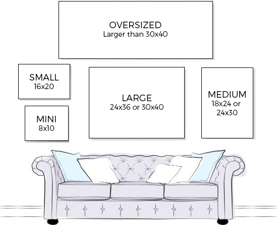 choosing right size of art ram creates.jpg