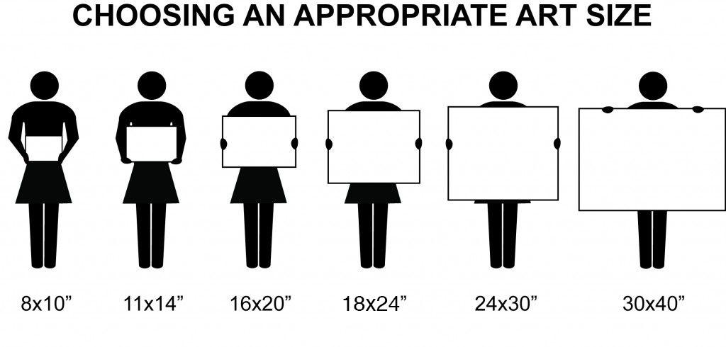 art sizes diagram.JPG