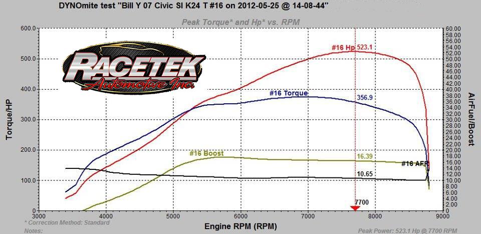 Bill 07 SI Turbo 523HP.jpg