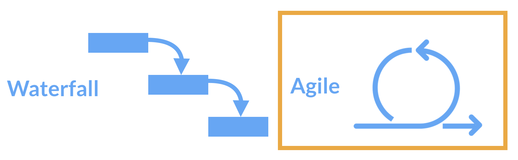 Agile Part.png