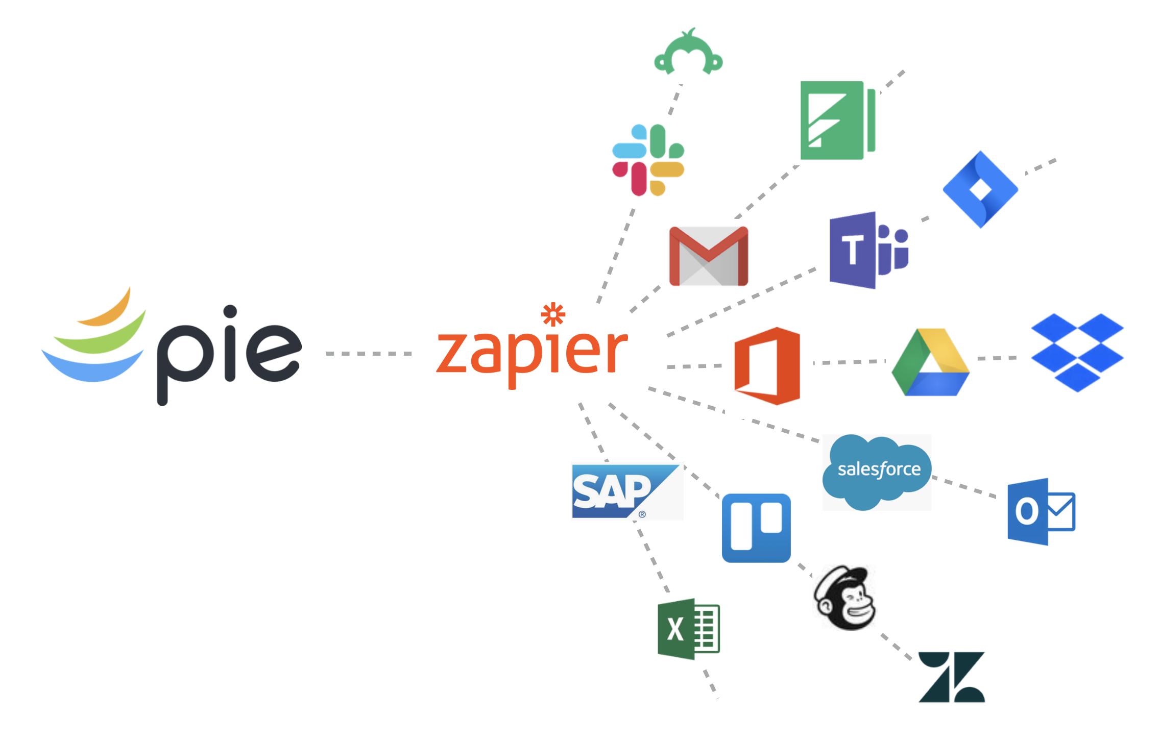Pie & Zapier Apps.png