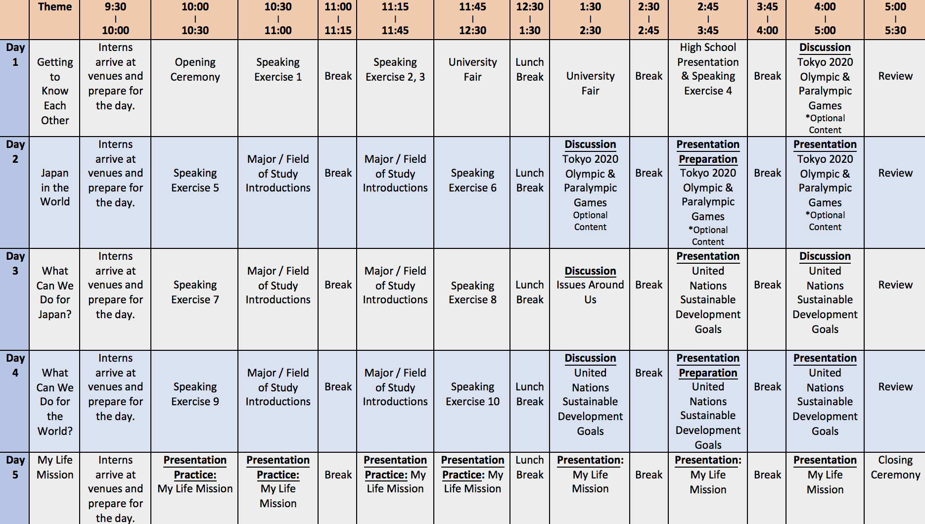 Example Weekly Curriculum Schedule    Tentative to change.