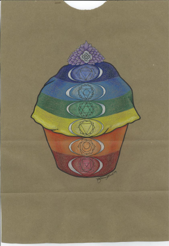 Align Your Muffin Chakras