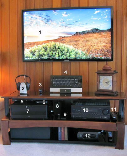 iHTS (Internet Home Theater System)