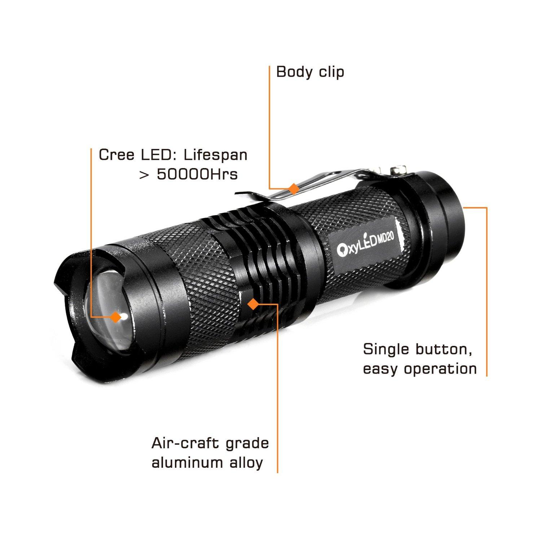 OxyLED LED Flashlight 4.jpg