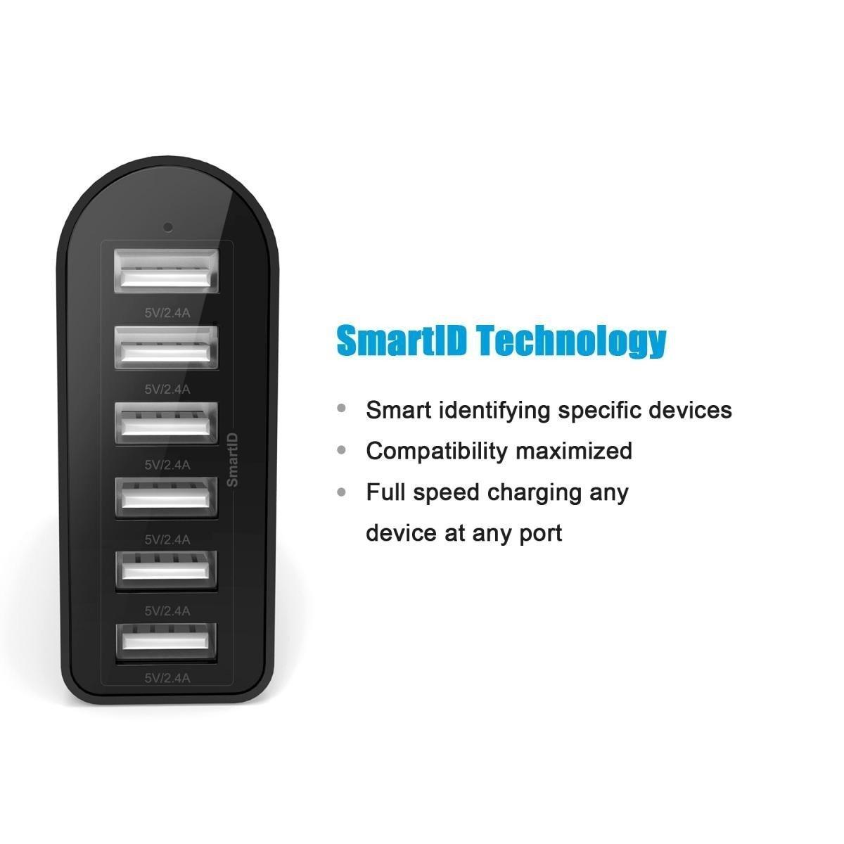 iClever 6-Port Fast USB Desktop Charger 3.jpg