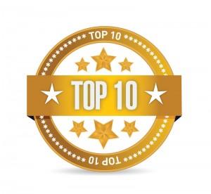 Top 10 Websites