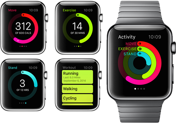 apple watch health kit to track diabetes and daily activity