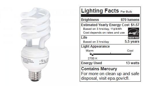 warninglabelslightbulbs.jpg