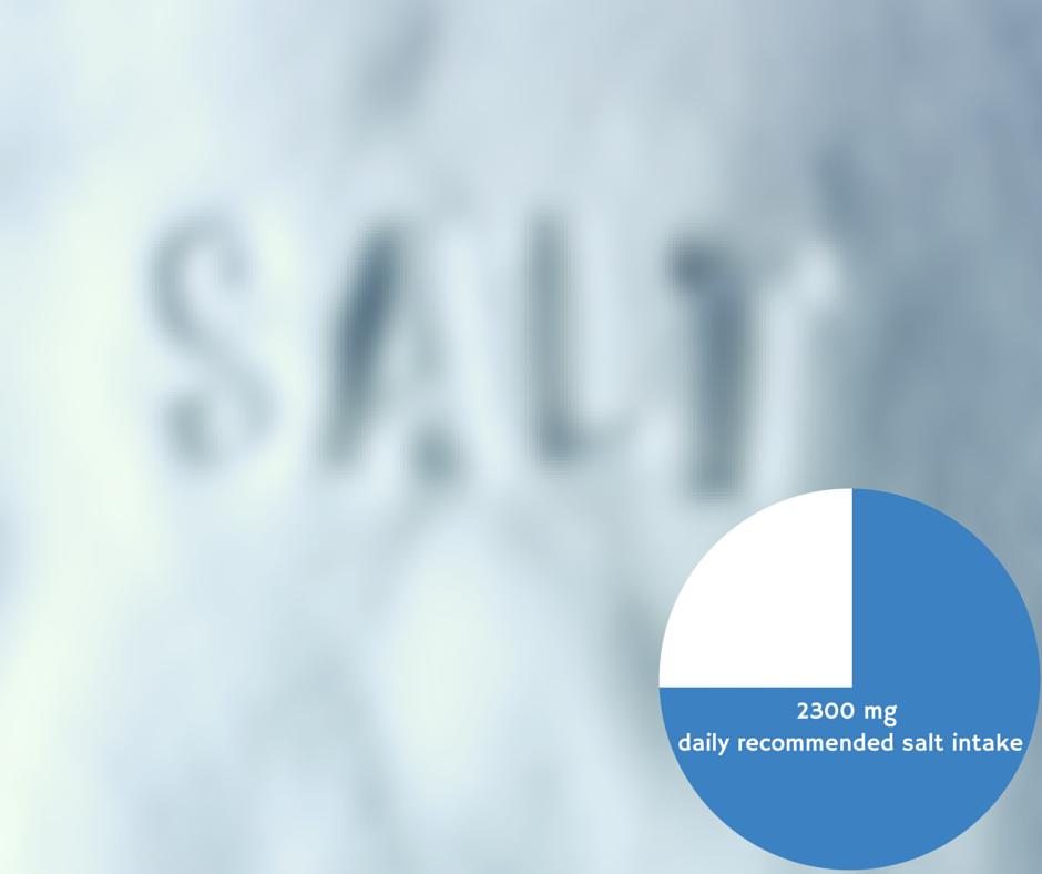 saltdailyintakefastfood.jpg