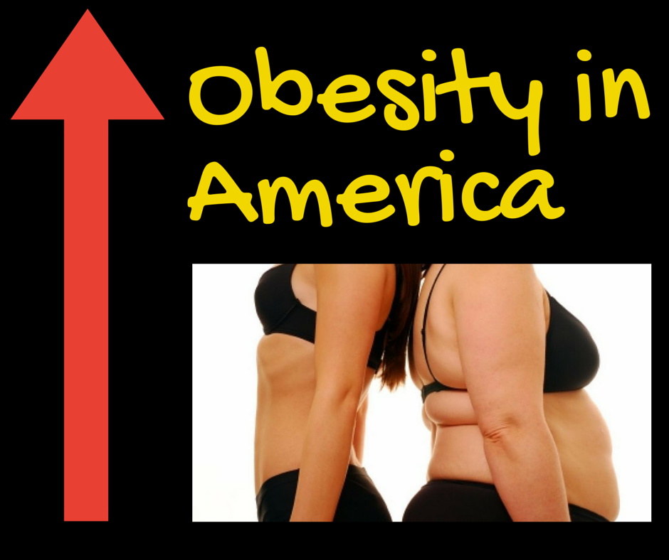 """Weight of Average American Has Increased Since 1960<a href=""""/area-of-your-site""""><br>Read More →</a><strong>Obesity rates in America</strong>"""