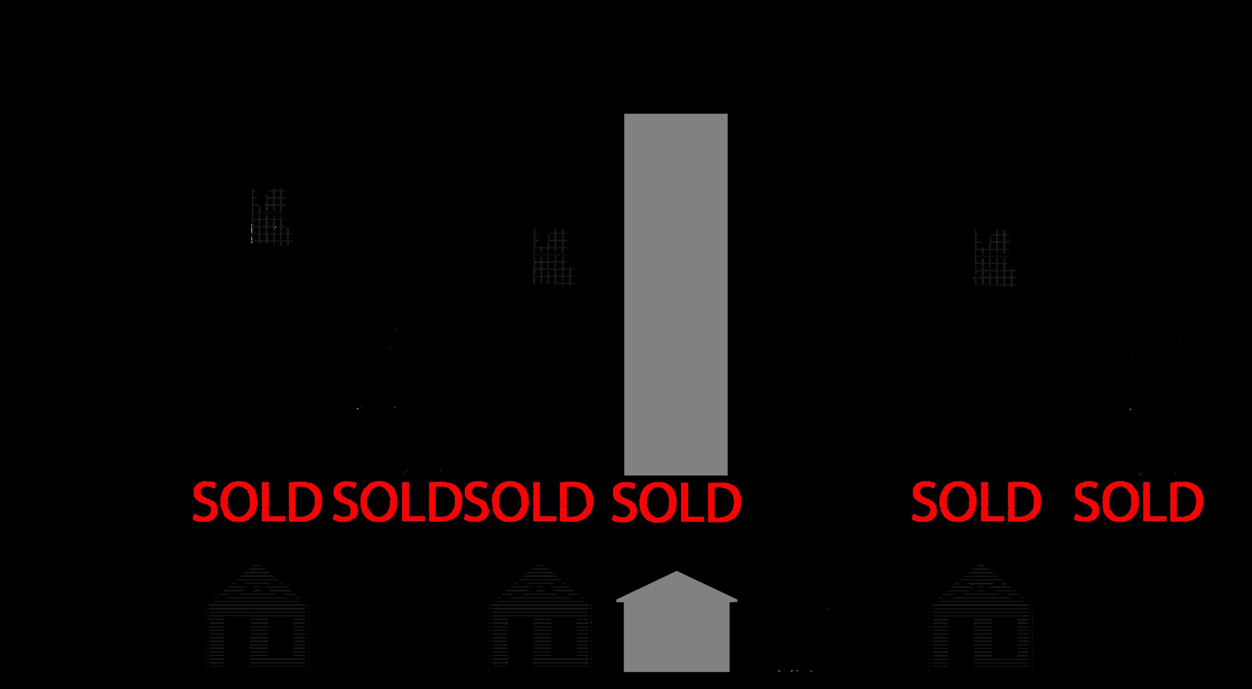 Floor Plans & Front Elevations