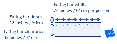 kitchen_dimensions_eating_bar_top_view.jpg
