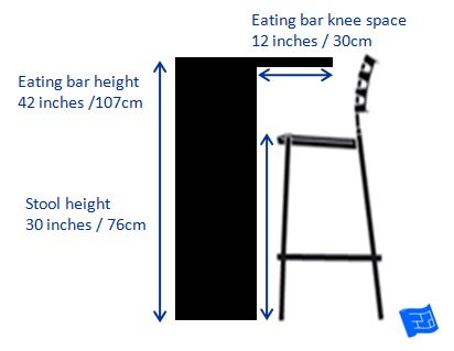 kitchen_dimensions_eating_bar_dimensions_side_view.jpg