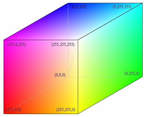 I CAN HAS COLOR - #RGB #color #space #hashtag