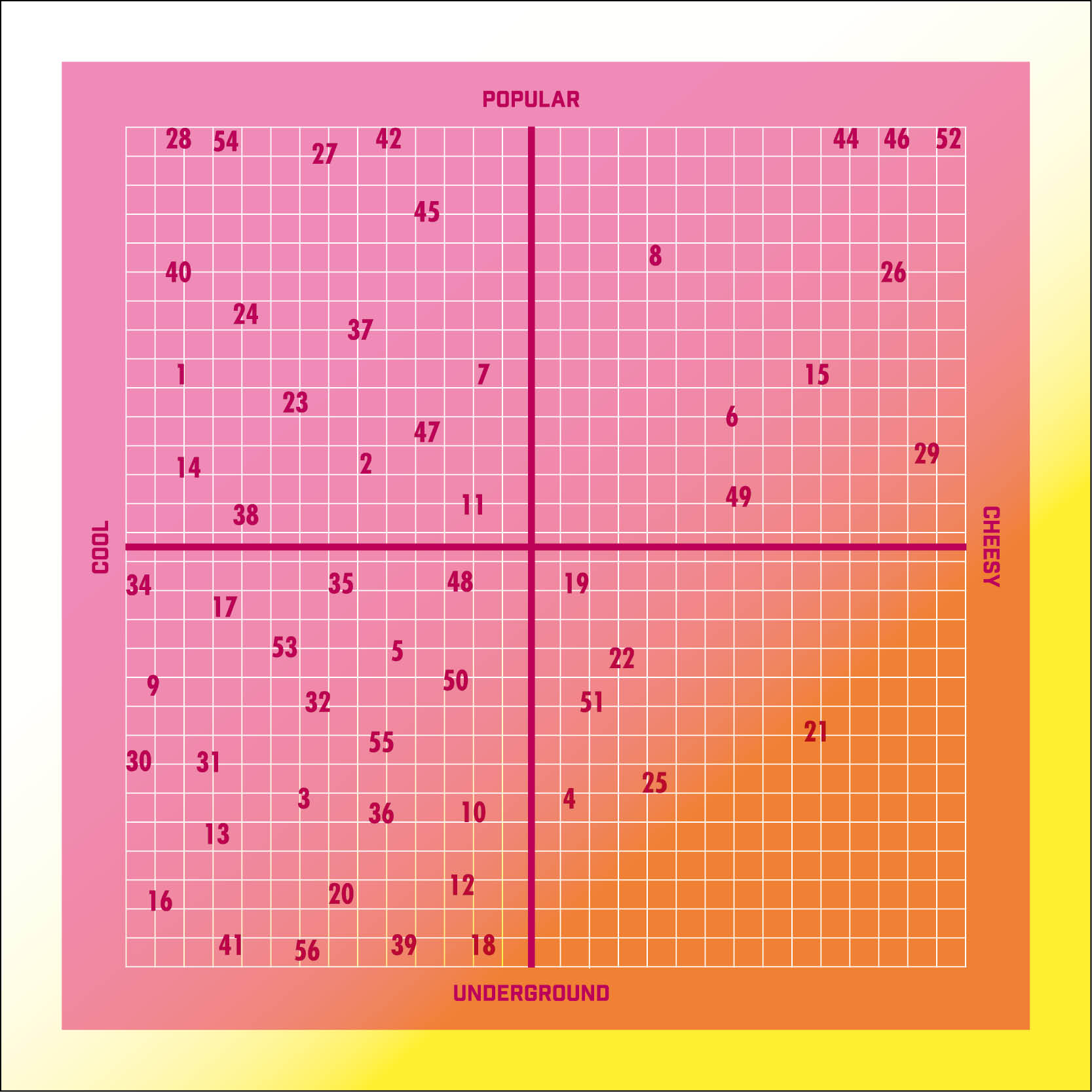Chart-0319.jpg