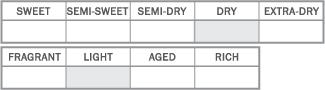 sake-chart_DRY,LIGHT.jpg