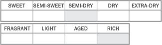 sake-chart-SEMI-DRY,-RICH.jpg