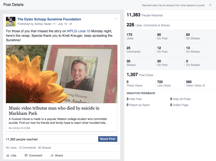 Facebook Engement | September 2015