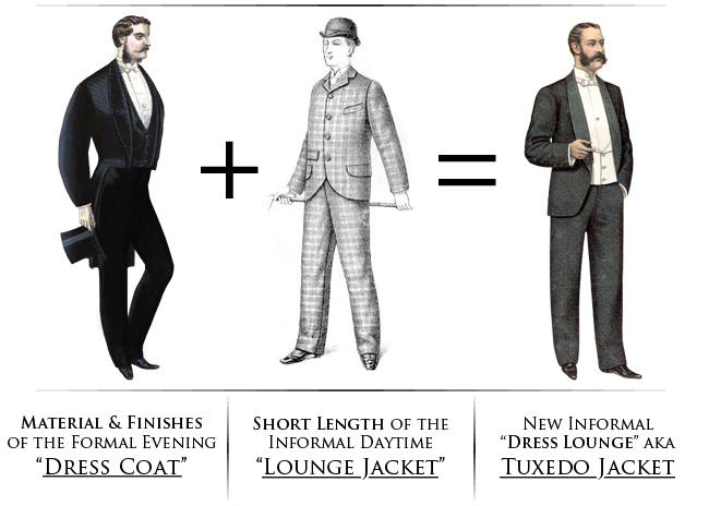"History Of the modern ""tux"""