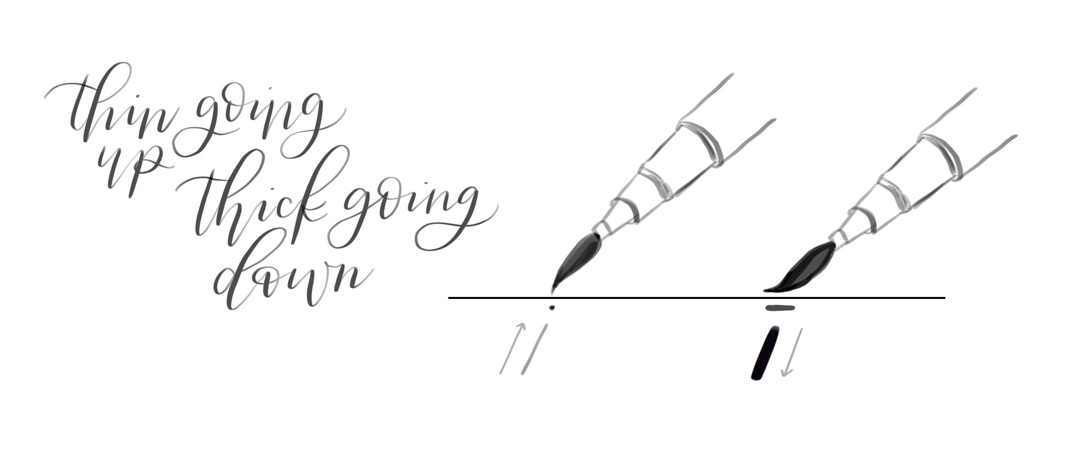 pen_pressure.jpg