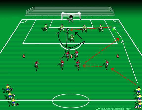 overlapping full backs 3