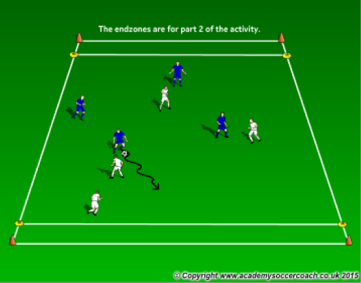 Small sided soccer strategy betting spread betting difference between stop and limits