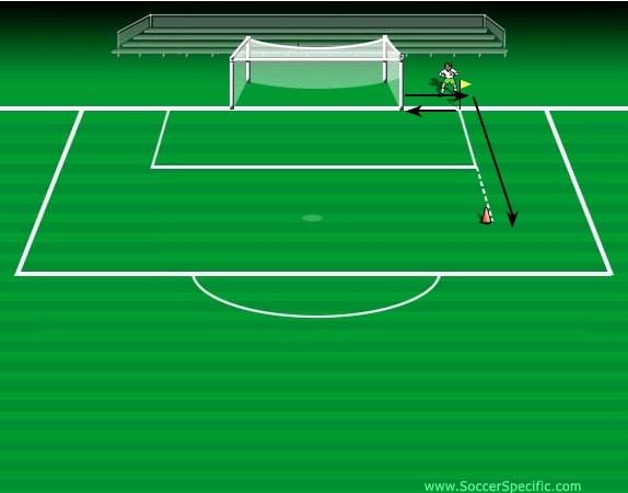 goalkeeper footwork warm-up
