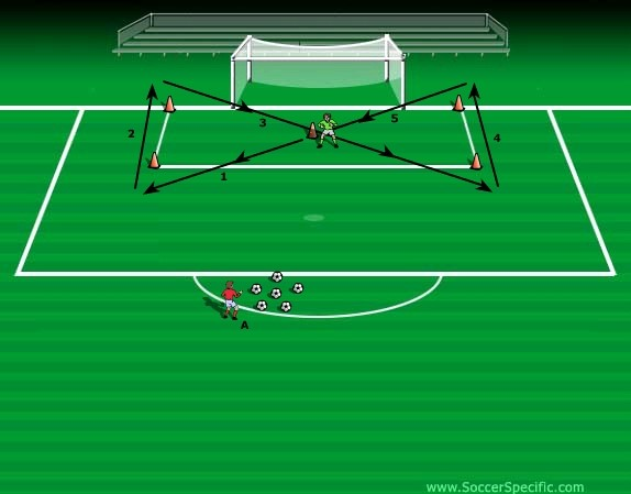 Get to Know the Box Warm-Up