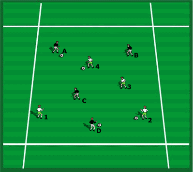 awareness session warm up