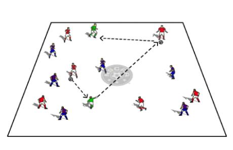 integrating goalkeeper into team training