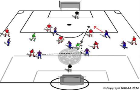 goalkeeper team training