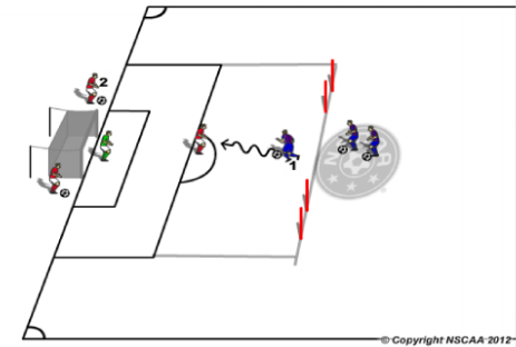 goalkeeper training team game