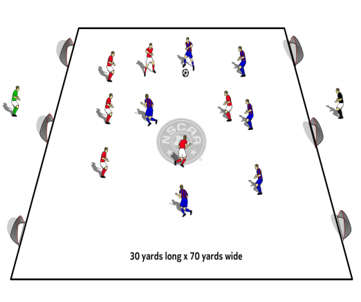 goalkeeper communication game