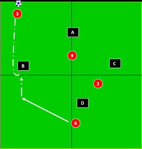 4 v 4 dribbling game
