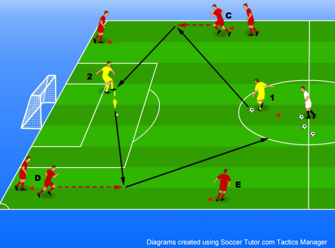 goalkeeper distribution drill